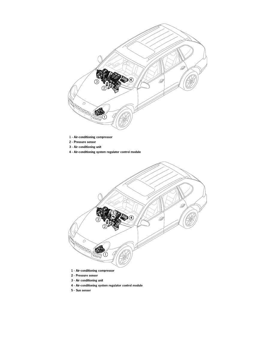 Porsche Workshop Manuals > Cayenne Turbo (9PA) V8-4.8L