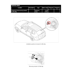 body and frame doors hood and trunk fuel door fuel door release actuator component information service and repair removing and installing  [ 918 x 1188 Pixel ]