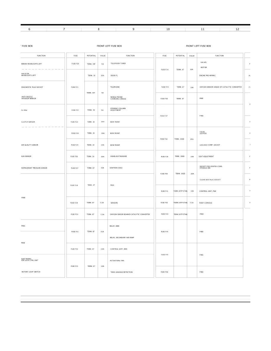 Porsche Workshop Manuals > Panamera (970) V6-3.6L (2011