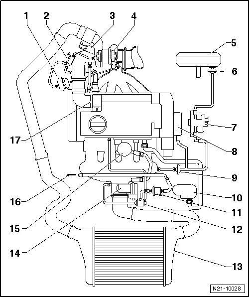 seat leon tdi engine diagram