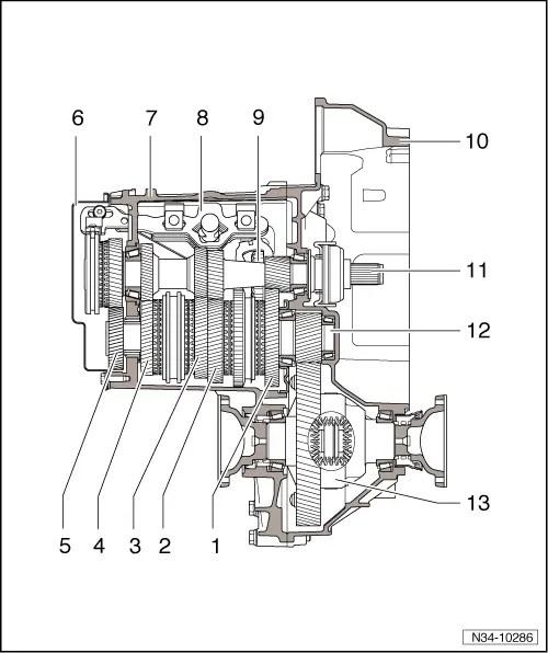 SEAT Workshop Manuals > Leon Mk1 > OA4 5-speed manual