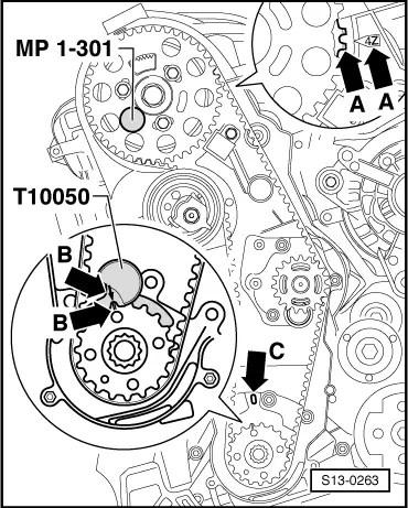 Skoda Workshop Manuals > Fabia Mk1 > Drive unit > 1.9/96