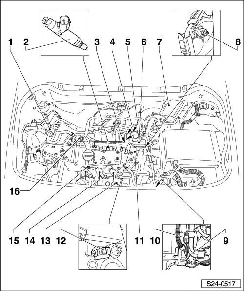 Skoda Fabia Electronics Wiring Diagram. Skoda. Wiring