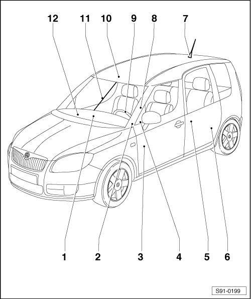 Skoda Workshop Manuals > Fabia Mk2 > Vehicle electrics