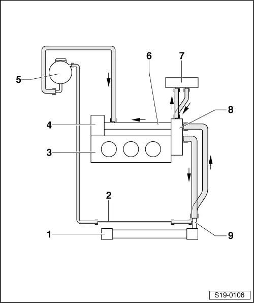 Skoda Workshop Manuals > Fabia Mk2 > Power unit > 1.2/44