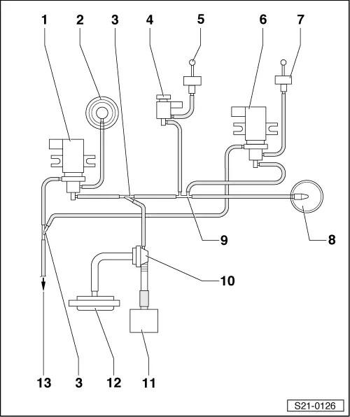 Wiring Manual PDF: 19 Tdi Engine Diagram