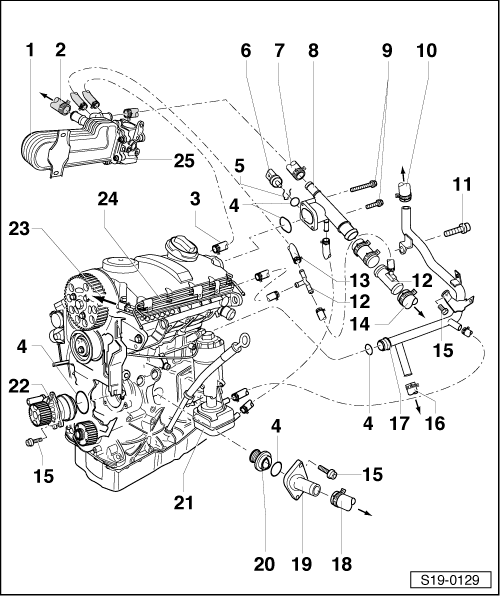 Skoda Workshop Manuals > Octavia Mk1 > Drive unit > 1.9 l
