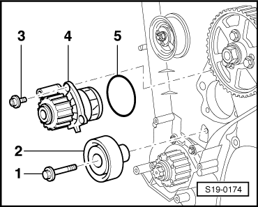 Skoda Workshop Manuals > Octavia Mk1 > Drive unit > 1.9 l