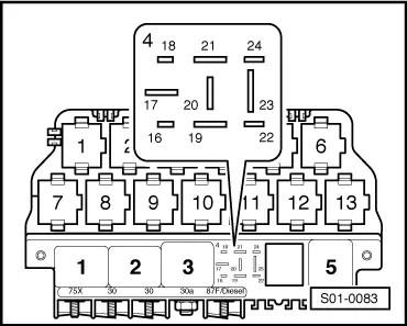 2004 Navigator Fuse Box Diagram 98 Lincoln Navigator Fuse