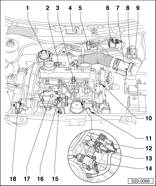 Skoda Workshop Manuals > Octavia Mk1 > Drive unit > 1.9