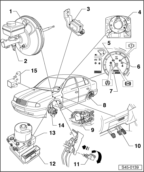 Skoda Workshop Manuals > Octavia Mk1 > Brake systems > ABS