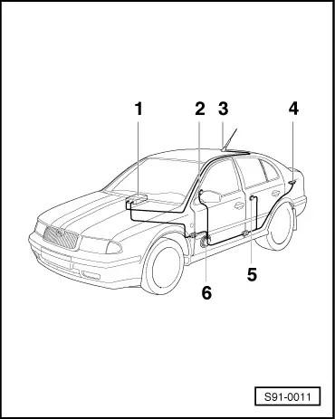 Skoda Workshop Manuals > Octavia Mk1 > Electrical System