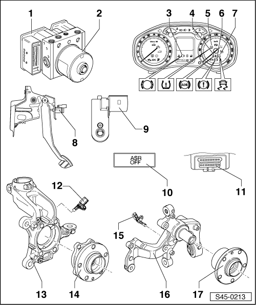 Skoda Workshop Manuals > Octavia Mk2 > Brake systems > ABS