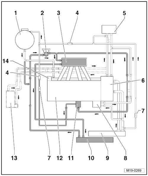 skoda octavia engine diagram