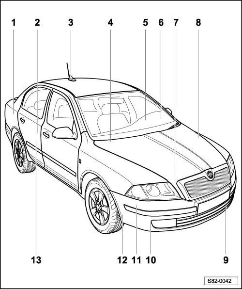 Skoda Octavia 1 9tdi Fuse Box