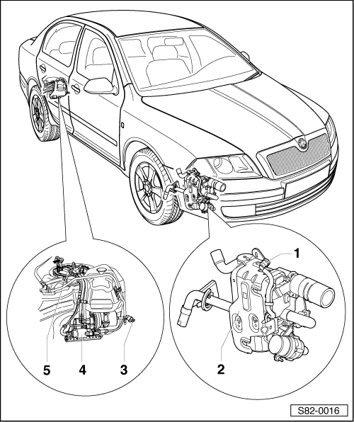 Skoda Workshop Manuals > Octavia Mk2 > Heating