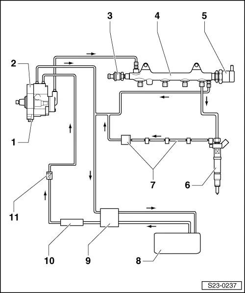 Skoda Workshop Manuals > Octavia Mk2 > Power unit > 2.0