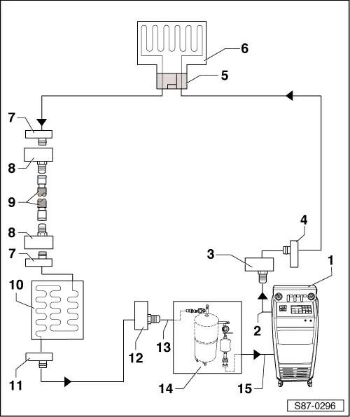 Skoda Workshop Manuals > Superb > Heating, ventilation