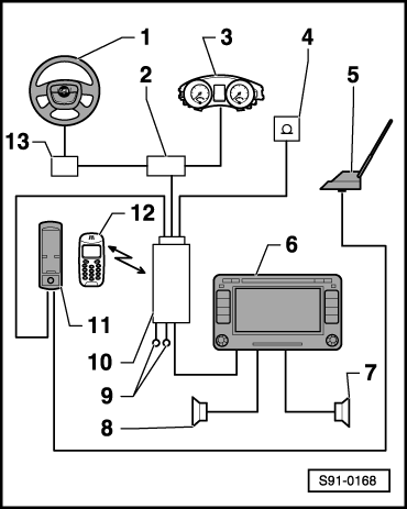 Pioneer Car Audio Wiring Diagram Dxt 2369ub Speakers