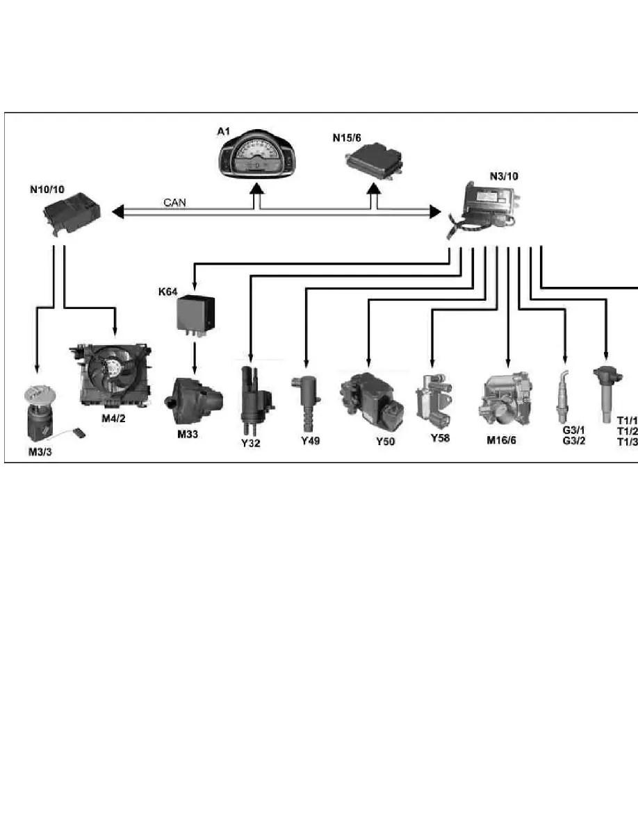 Smart Workshop Manuals > ForTwo L3-1.0L (2009