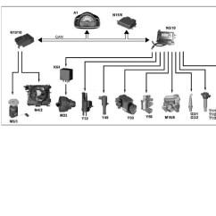2009 Smart Car Radio Wiring Diagram How To Create A Swimlane In Visio Fortwo Cadillac Ats Medium Resolution Of Auto