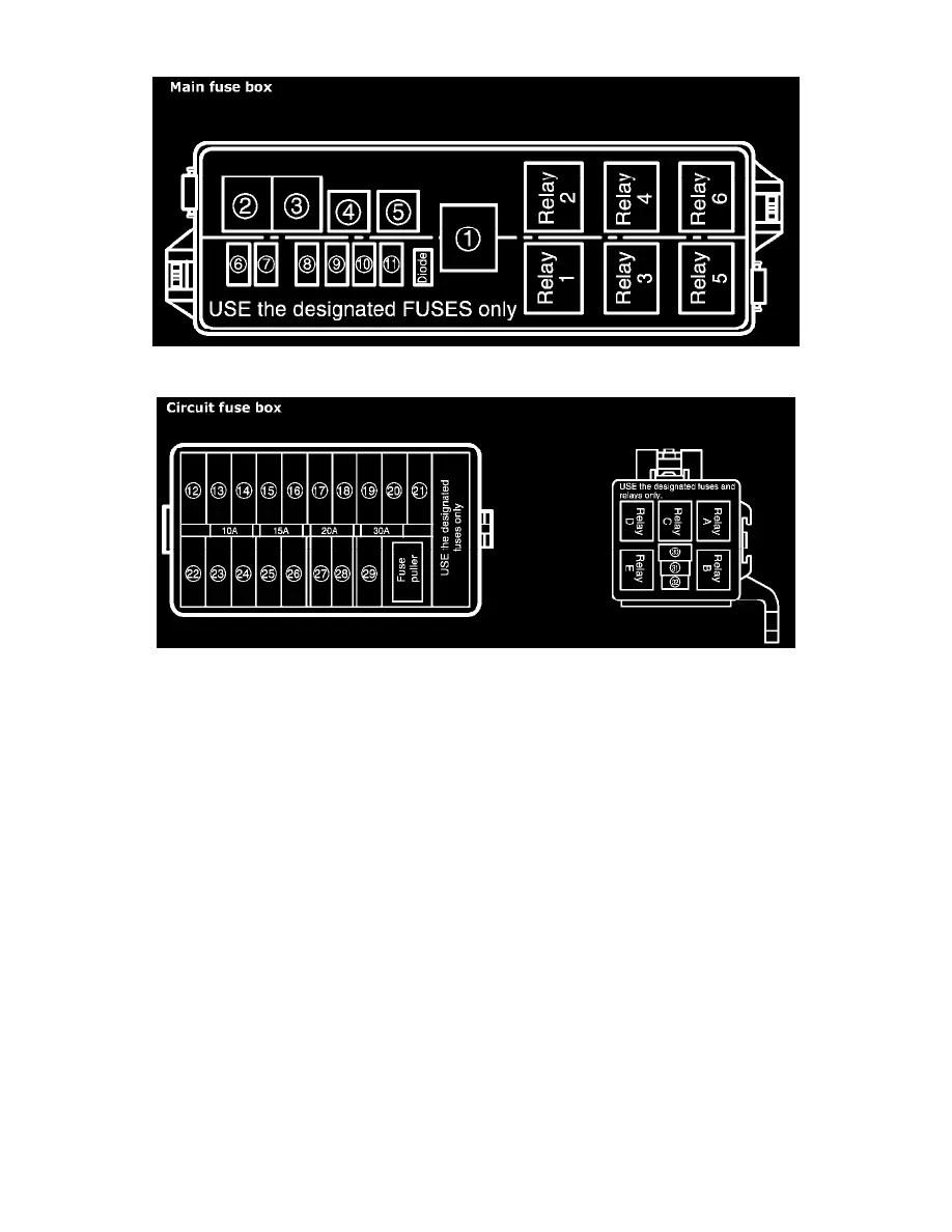 medium resolution of suzuki aerio fuse box wiring diagrams ford freestar fuse box 05 suzuki aerio fuse box