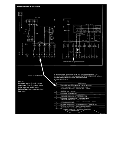 small resolution of starting and charging power and ground distribution fuse block component information diagrams suzuki workshop manuals esteem