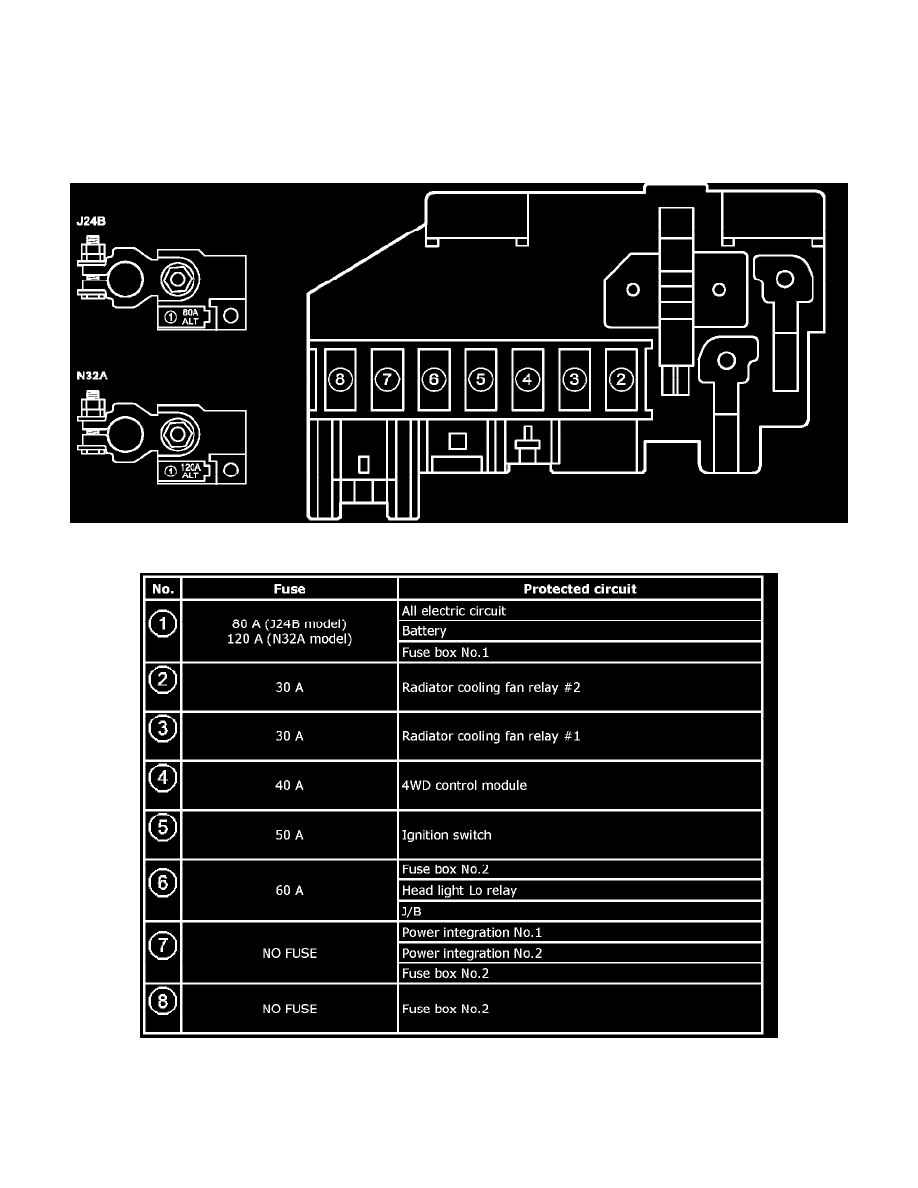 Suzuki Vitara Fuse Box Location