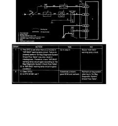 main fuse box 1999 vitara [ 918 x 1188 Pixel ]