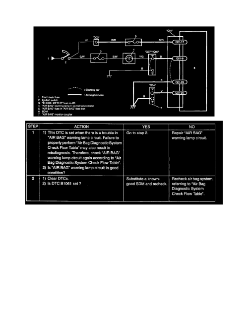 small resolution of main fuse box 1999 vitara