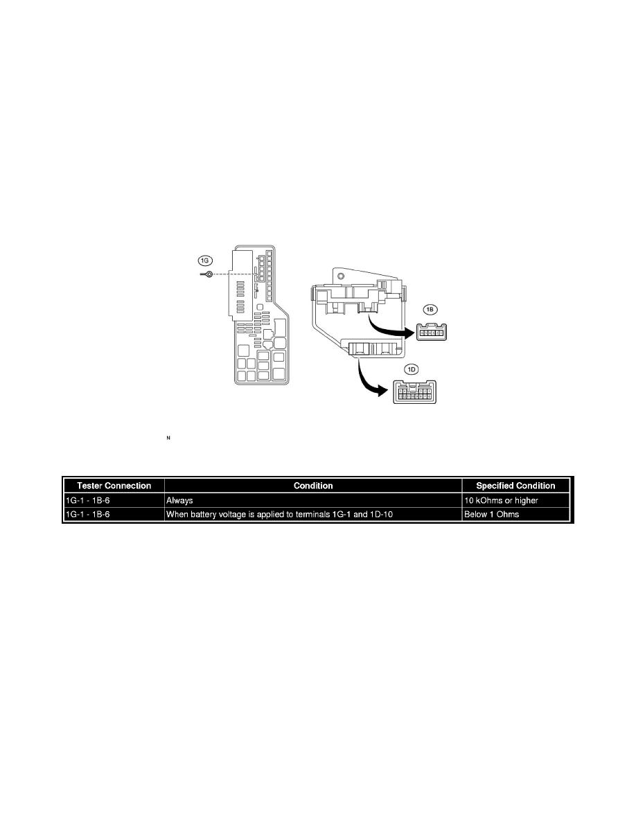 Toyota Workshop Manuals > Camry V6-3.5L (2GR-FE) (2008