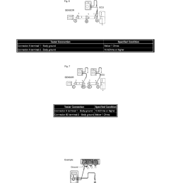 sensors and switches sensors and switches starting and charging ignition switch component information diagrams diagram information and  [ 918 x 1188 Pixel ]