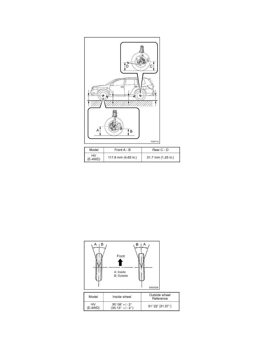 Toyota Workshop Manuals > Highlander 4WD V6-3.5L (2GR-FXE