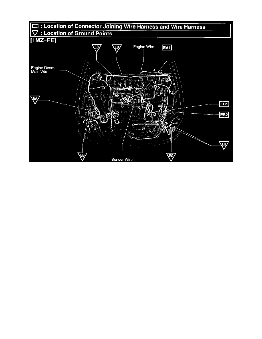 hight resolution of power and ground distribution auxiliary power outlet component information locations connector locations page 3703