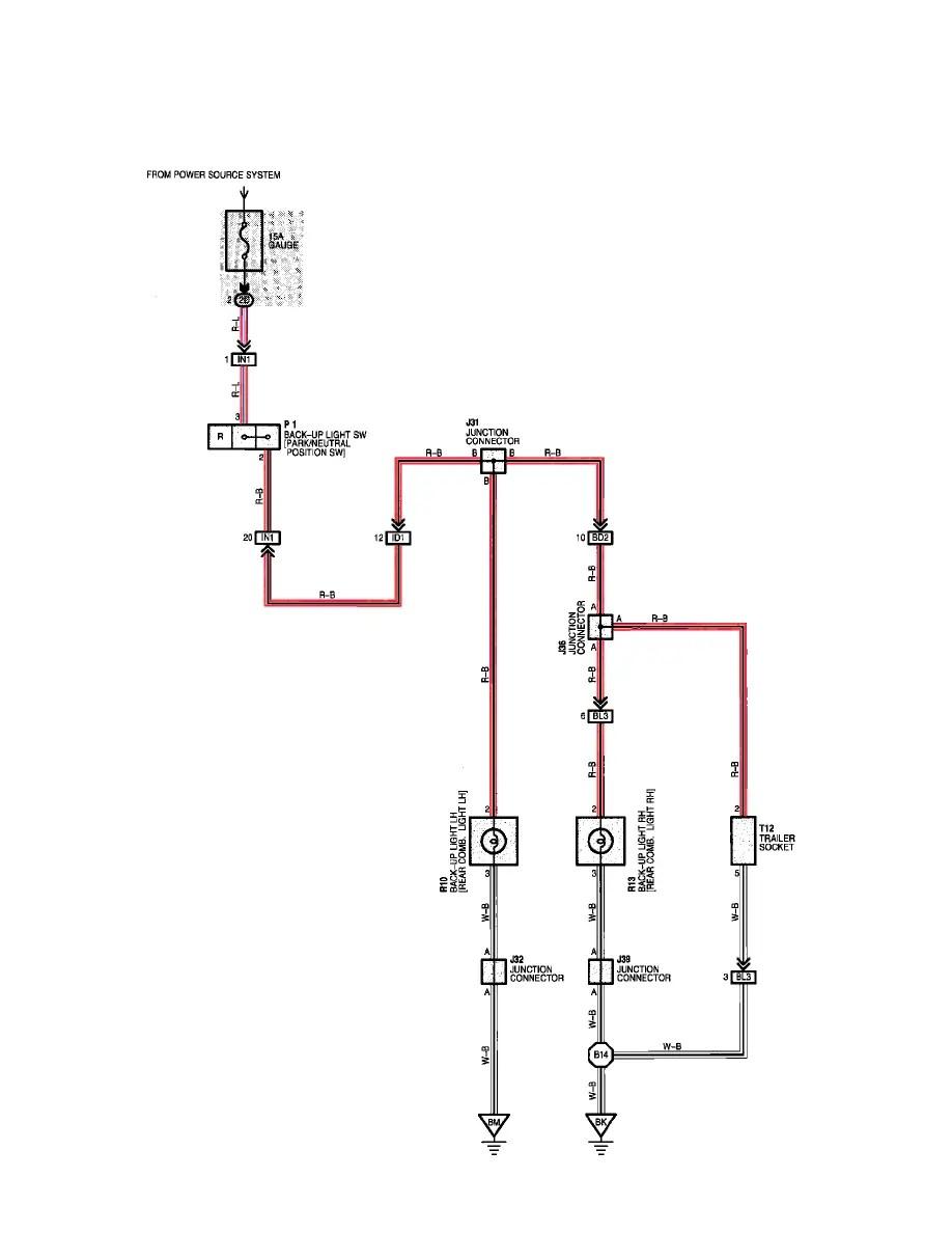 Toyota Workshop Manuals > Landcruiser V8-4.7L (2UZ-FE