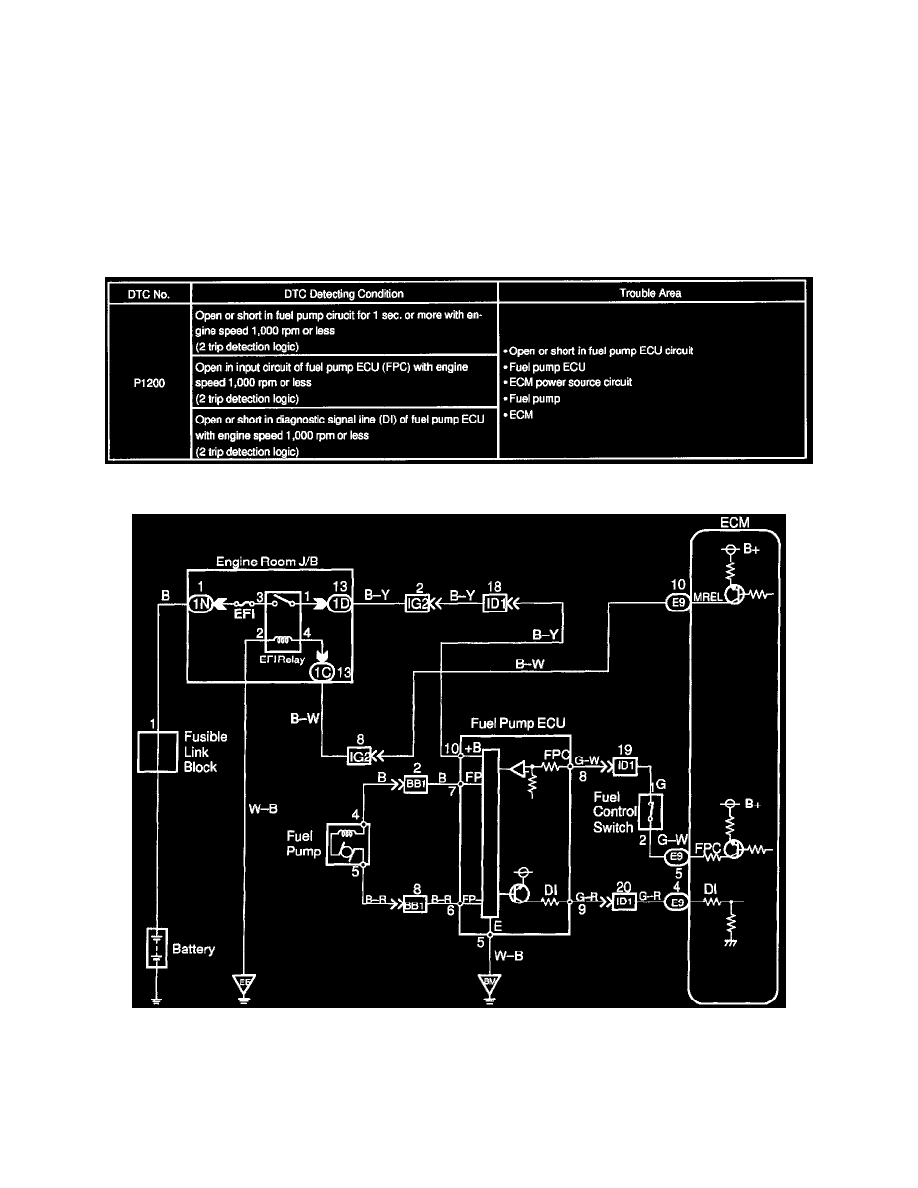 Wiring Diagram For High Voltage Wiring Circuit Diagrams