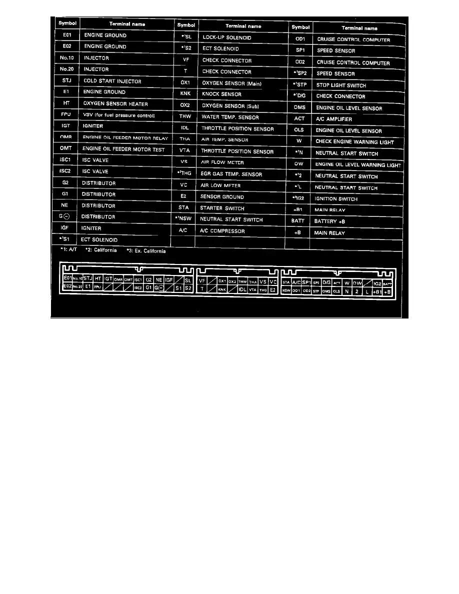 medium resolution of 2tz fe ecu pinout