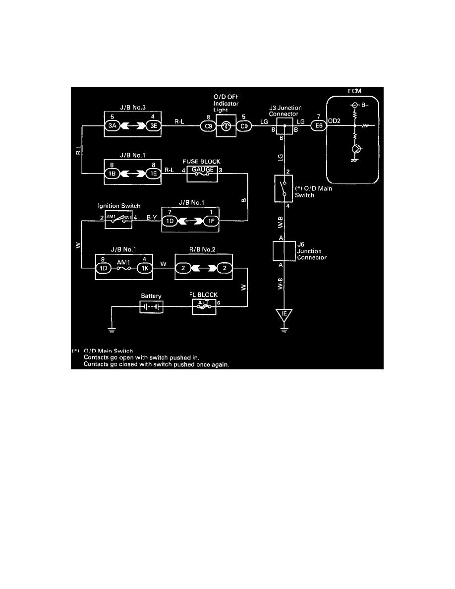 medium resolution of toyota transmission diagrams online wiring diagramtoyota workshop manuals u003e rav4 4wd l4 2 0l