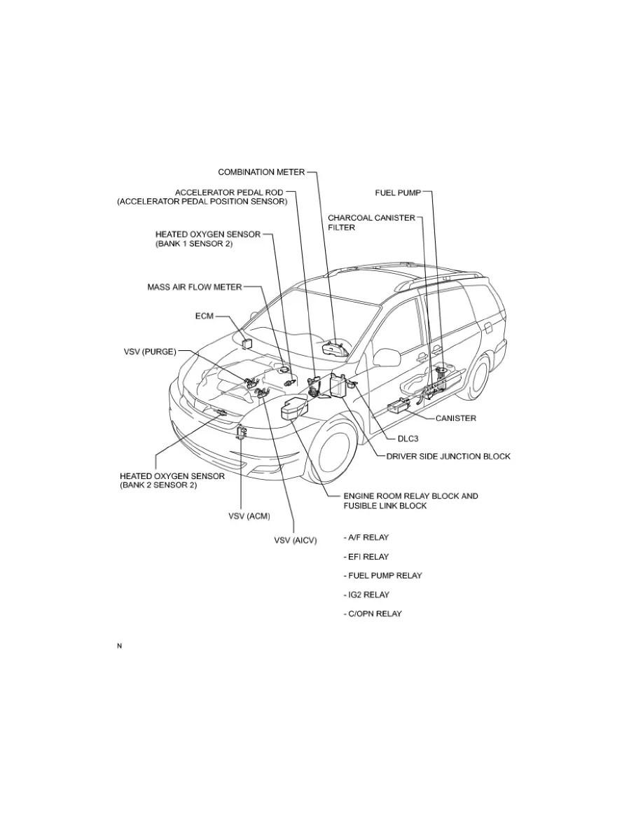 Toyota Sienna Oxygen Sensor Location