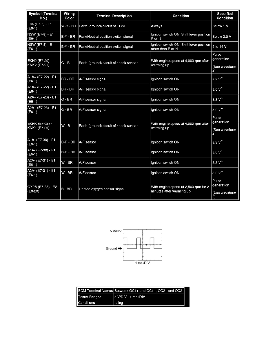hight resolution of powertrain management computers and control systems engine control module component information diagrams terminals of ecm page 2345