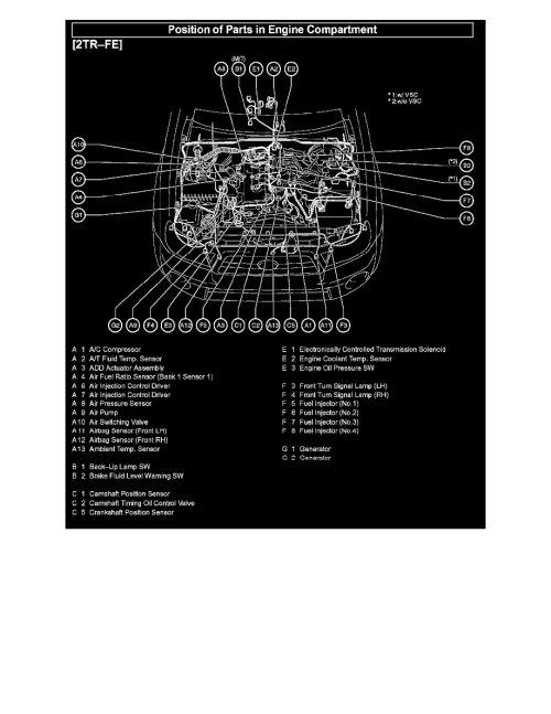 small resolution of toyota workshop manuals u003e tacoma 2wd l4 2 7l 2tr fe 2005 toyota 22re coolant lines schematic 2005 toyota tacoma cooling system diagram