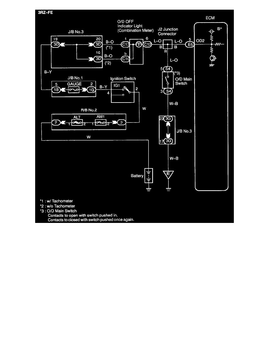 hight resolution of powertrain management transmission control systems sensors and switches transmission and drivetrain sensors and switches a t overdrive switch