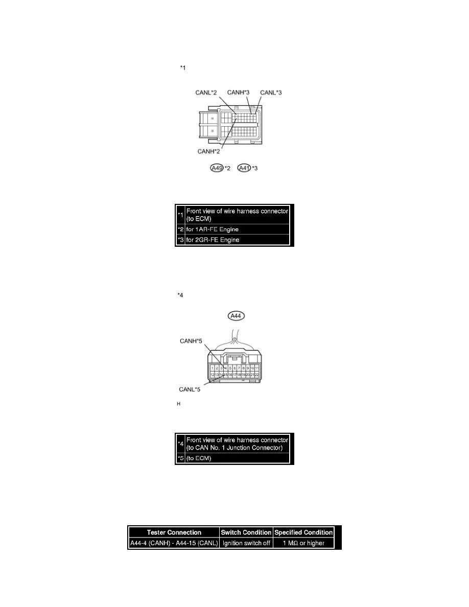 Toyota Workshop Manuals > Venza FWD V6-3.5L (2GR-FE) (2010