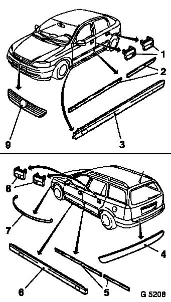 Vauxhall Workshop Manuals > Astra G > B Paint > Painting