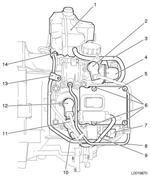 F15 Wiring Harness | Wiring Diagram Database