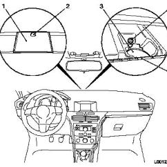 2006 Saab 9 3 Wiring Diagram Ford F250 Online Co 4 Pin Database 7 Rv Harnes Trailer Connector
