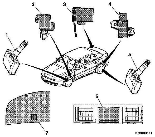 Soorten auto's: Bandenspanning astra h