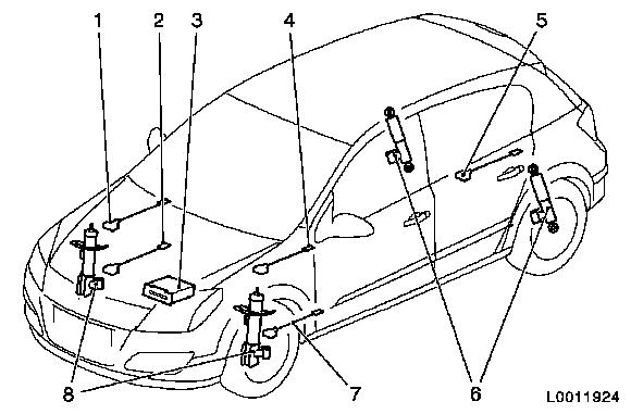 Vauxhall Workshop Manuals > Astra H > E Front Wheel