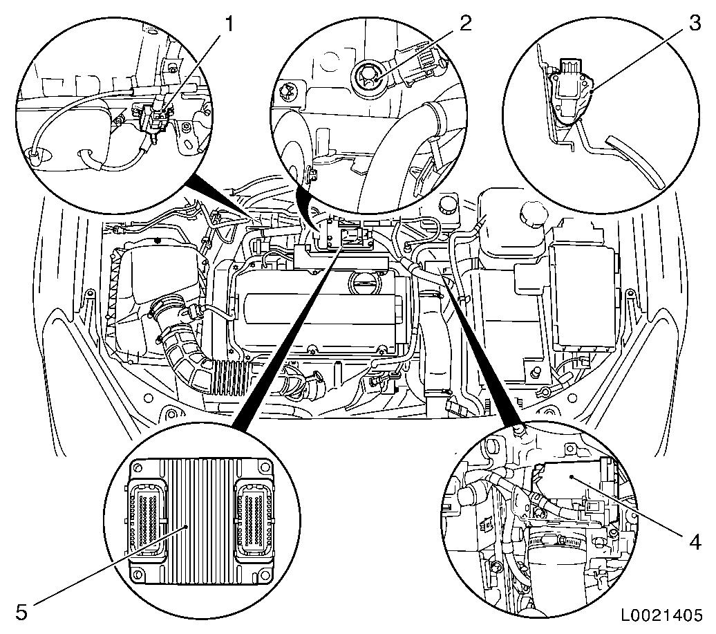 Opel Astra H Fuse Box Diagram: Fuses and relays box