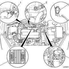 Opel Astra J Wiring Diagrams Two Gang Switch Diagram Engine Autos Post